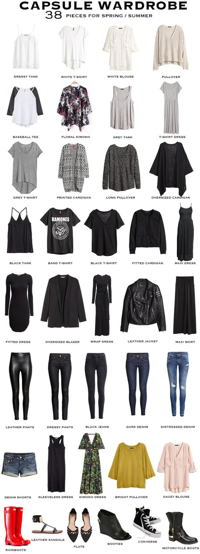 I had to make a small adjustment to my Spring/Summer capsule wardrobe due to the fit of some items. This is the updated version. #capsule #capsulewardrobe