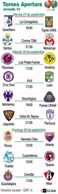 Infografía que contiene el calendario de la Jornada 12 en la liga mexicana:
