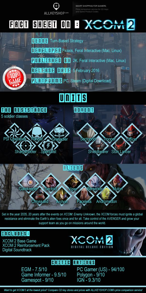 Allkeyshop Fact Sheet On XCOM 2 Get At The Lowest Price