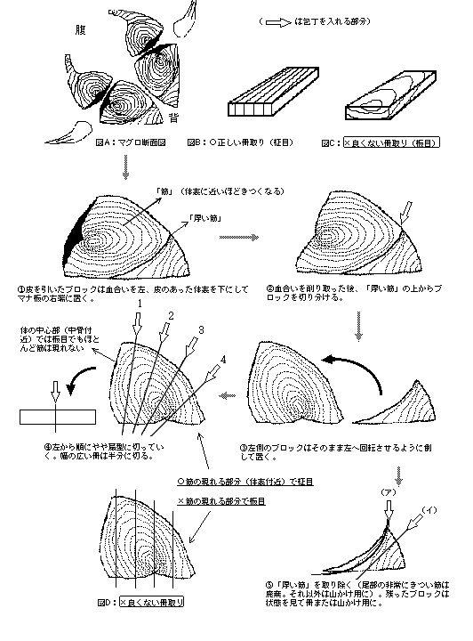 sakudori