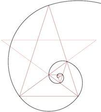 spirale à triangle d'or                                                                                                                                                                                 Plus