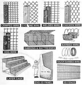 Pin By Avg Wire On Wire Mesh Suppliers Wire Mesh Mesh Wire