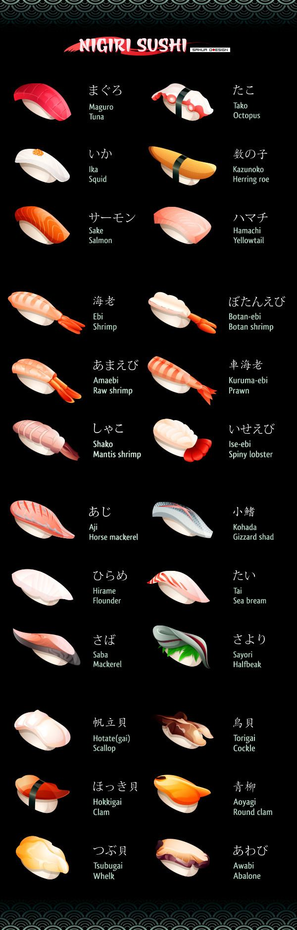 Infographic: Guide to sushi I