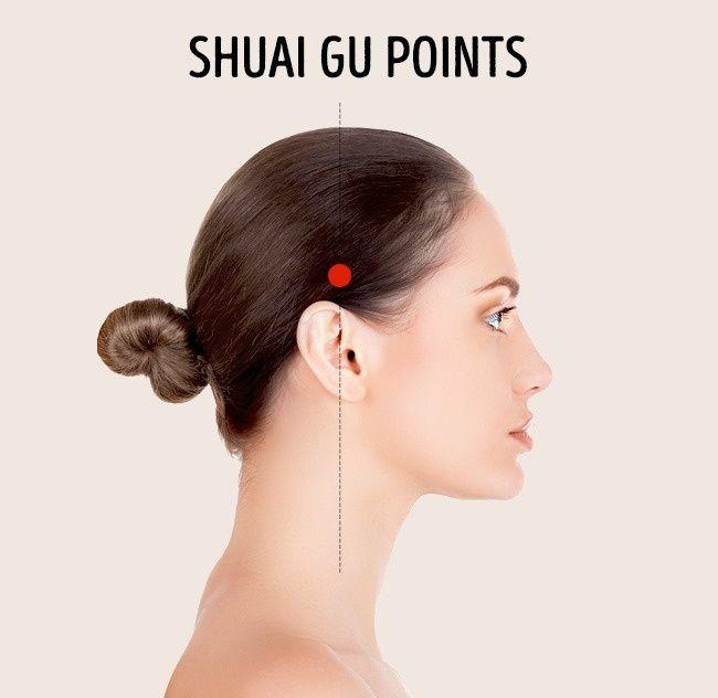 Les points sont situés 2 à 3 cm au début de la racine des cheveux. Une pression appliquée sur ce point soulage la douleur dans la région temporale et la fatigue oculaire.