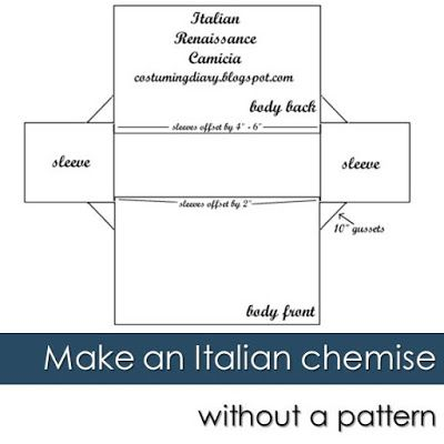 Here's an easy way to make a historically inspired Italian renaissance chemise or camicia. The ...