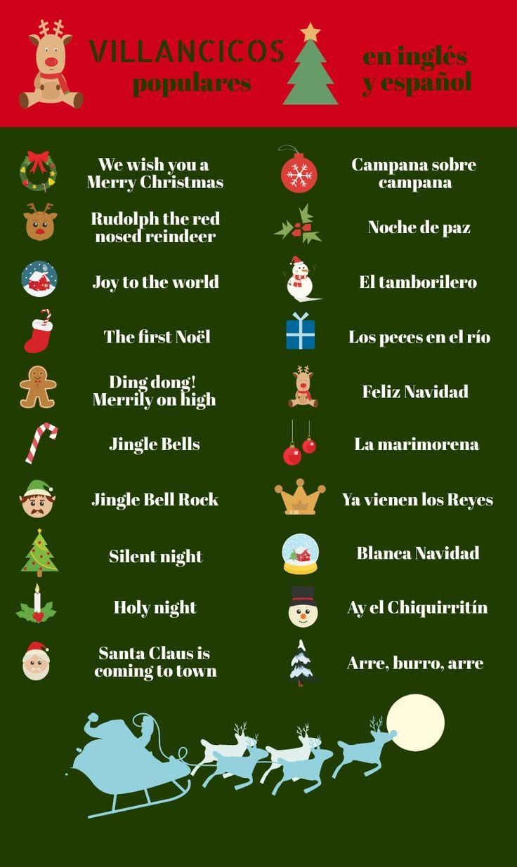 Navidad Villancico Inglés Español Tradición Santaclaus Reno Nieve Muñecodenieve Reyesmagos Jin Feliz Navidad En Ingles Villancico Cancion De Navidad
