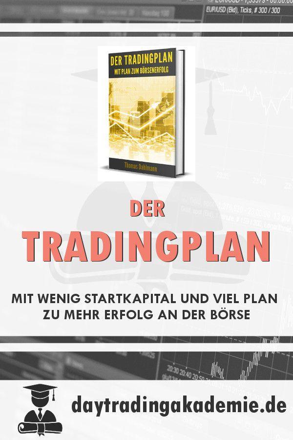 Beispiel Tradingplan Finanzen Geldmanagement Geldanlage