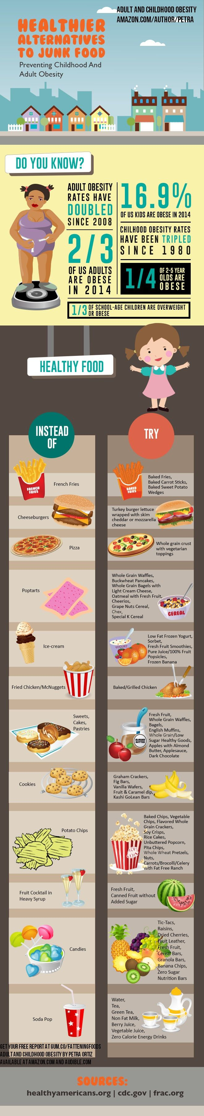 Healthy Alternatives to Junk Food