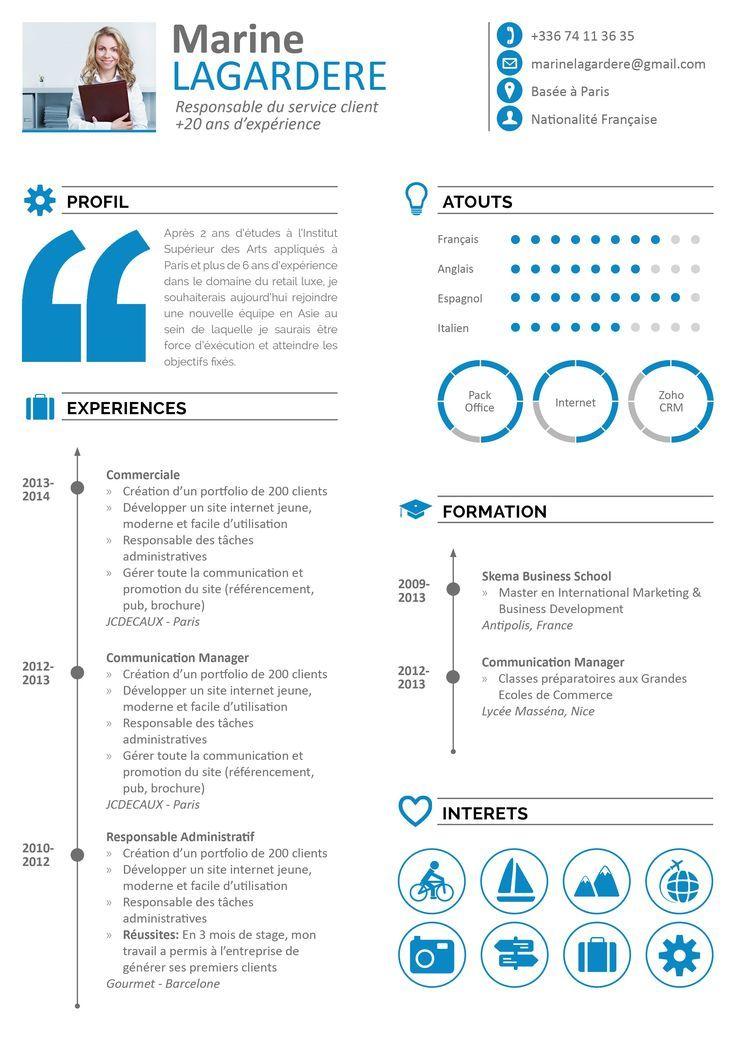 Business Infographic Data Visualisation Afficher L Image D Origine Infographic Description Infographic Resume Resume Design Inspiration Resume Design