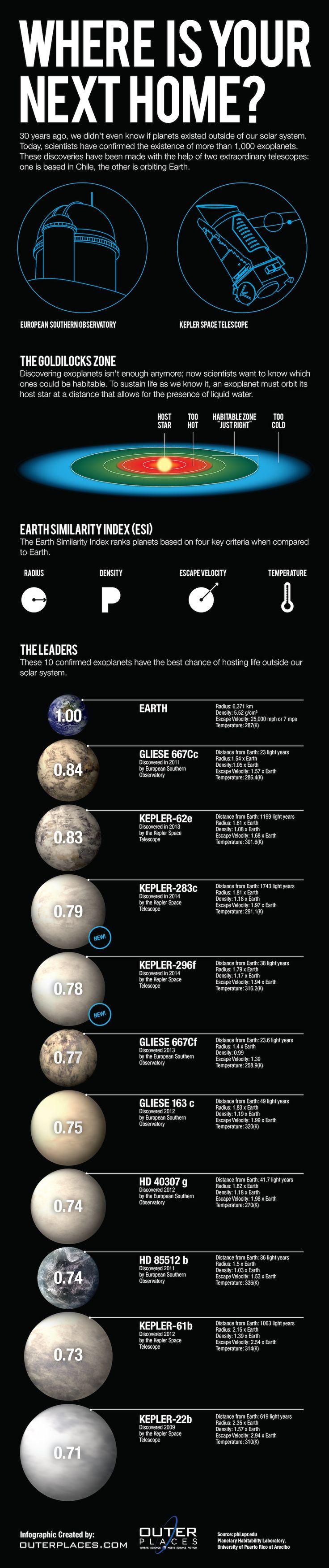 habitable planets list - 736×3497