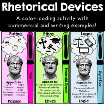 This color-coding activity has proven to be a great way of teaching Aristotle's Rhetorical Appeals. It works well with English, history, and speech classes. This activity is also a fantastic way of doing close readings with speeches and self-assessing argumentative writing and speeches.