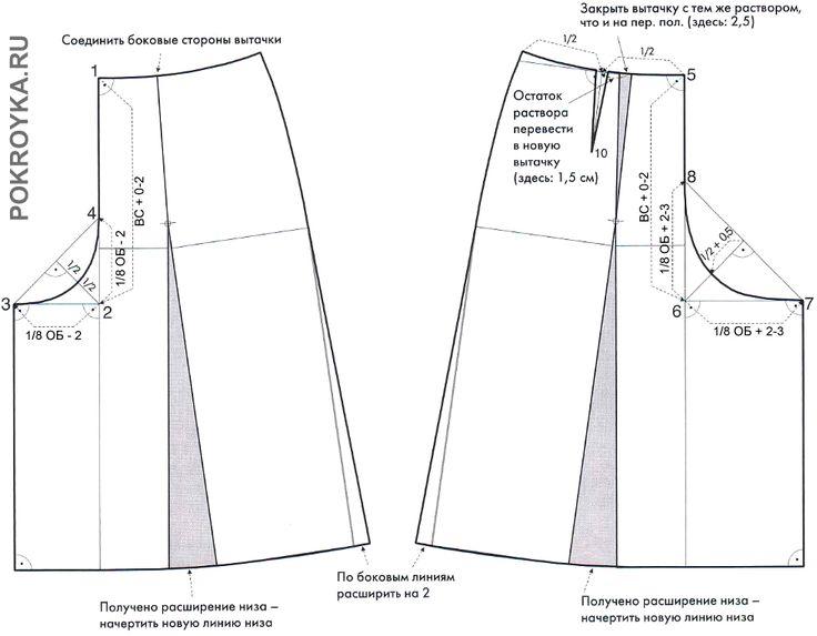 Patrón de la falda-pantalón | clases de costura pokroyka.ru-corte y