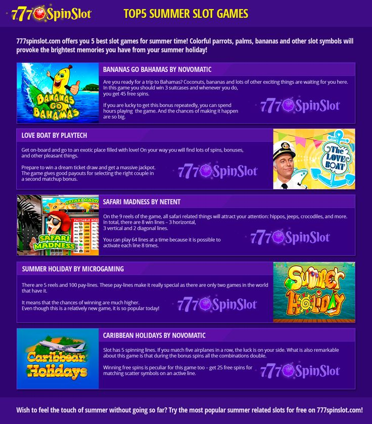 Top 5 Online Slot Games For Summer Time - An Infographic from uCollect Infographics