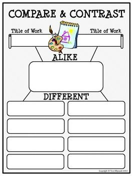 COMPARE AND CONTRAST IN ART!Use this handout to compare and contrast two works of art. Space to write down both works of art.Alike sectionDifferent section (two columns) Are you looking for GREATart projects? Check out these presentations. The work is already done for you!