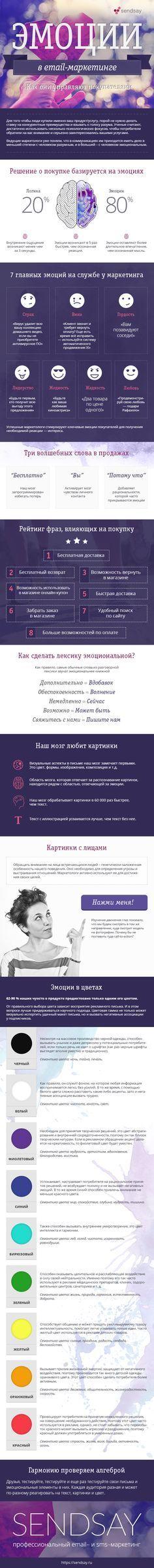 Инфографика: эмоции в email-маркетинге, #email-маркетинг, #sendsay