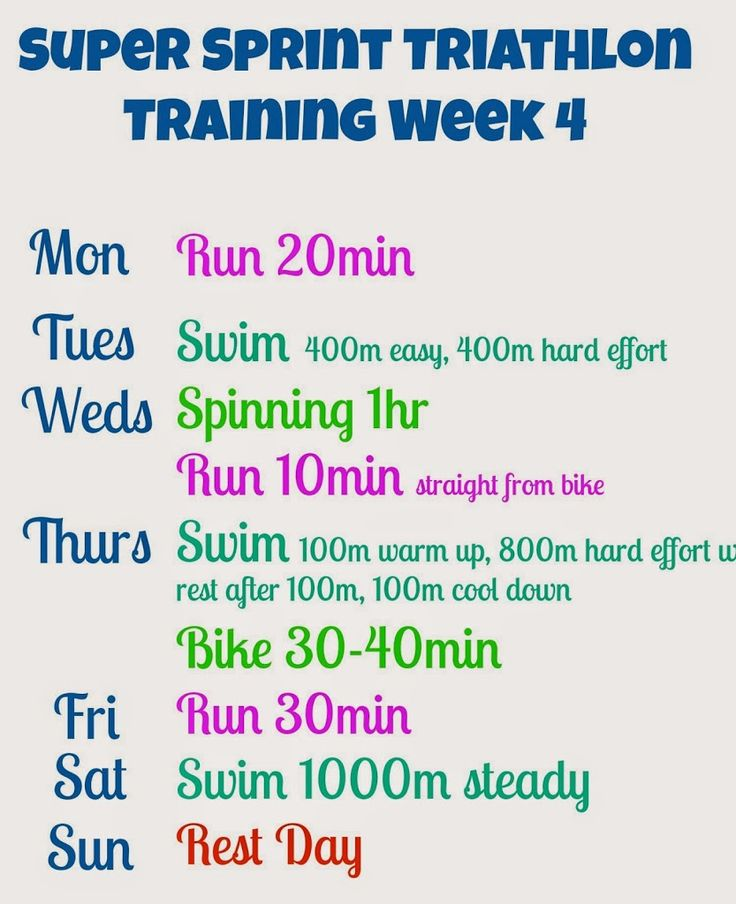 The Runner Beans - Page 30 of 105 - Marathoner + Fitness Junkie
