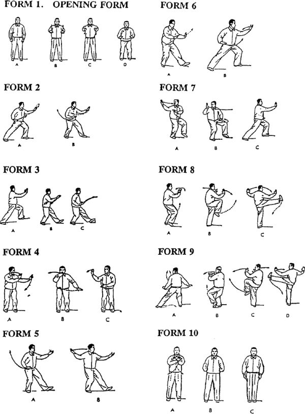 65 best Chinese Martial Arts ☯ images on Pinterest | Chinese ...