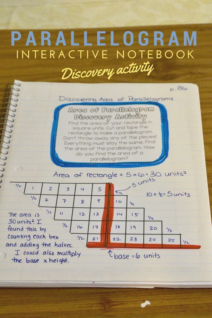 Area Of Parallelogram Interactive Notebook Discovery Activity