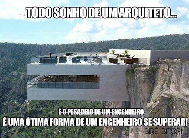 #engenharia  #engenhariacivil  #deolhonaengenharia