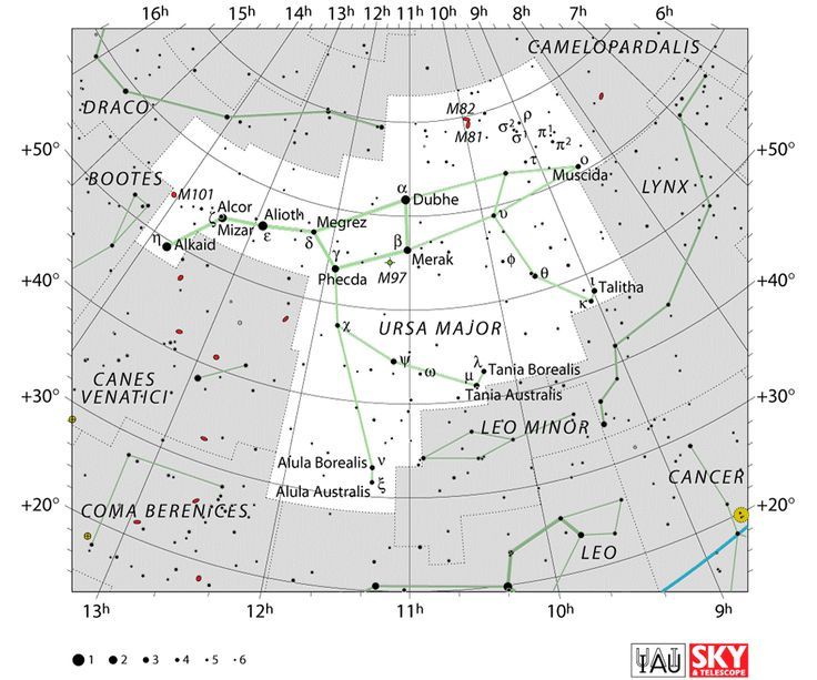 The Legend Behind the Constellation of Orion