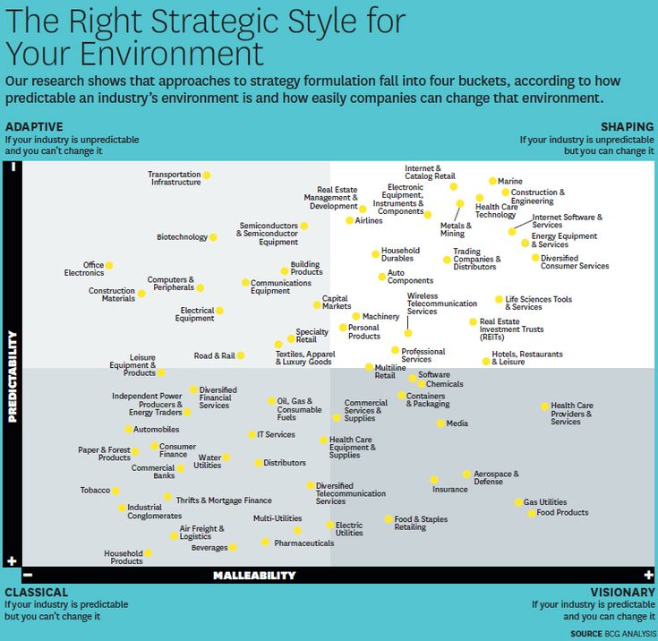 67 best Strategy images on Pinterest Design thinking, Management - semiconductor equipment engineer sample resume