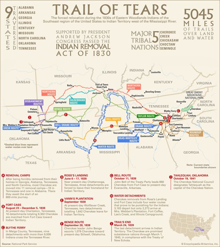 Routes, statistics, and notable events of the Trail of Tears.