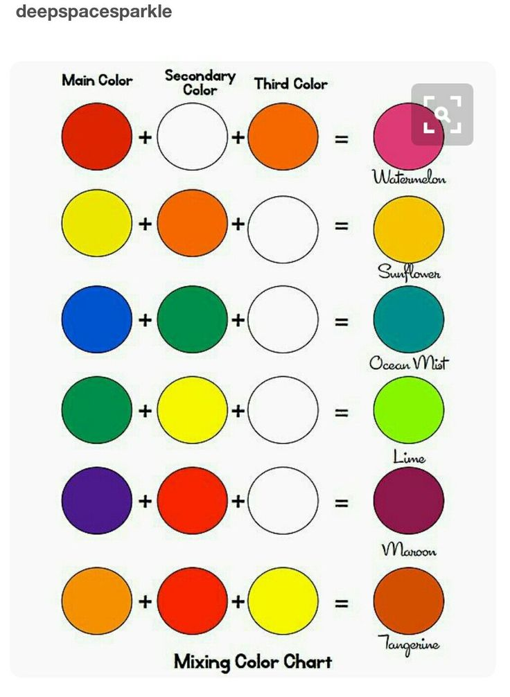 Pin By Fjer On استخراج الالوان Mixing Paint Colors Color Mixing Color Mixing Chart