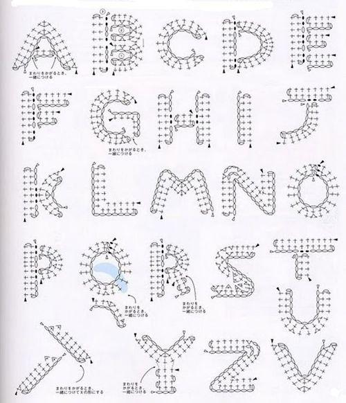 letras de ganchillo - Buscar con Google