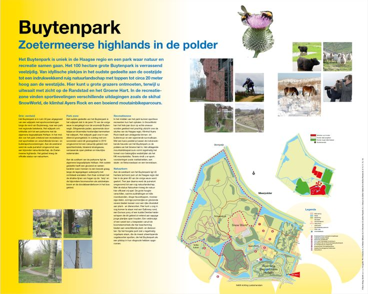 Informatiebord Buytenpark