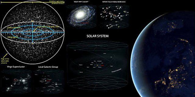 Getting a sense of scale: the observable universe, Virgo ...