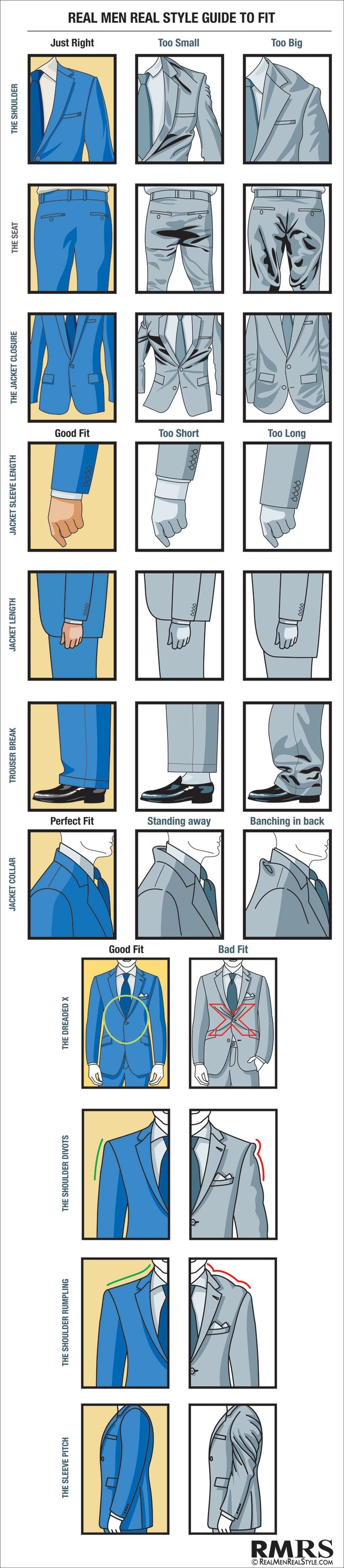 How A Suit Should Fit - HUGE Detailed Graphic - Jacket Fit, Trouser Fit, All the fit areas you need to focus on when buying a quality men's suit or sports jacket.  #propersuit #fit #stylish #menswear #menstyle #clothing