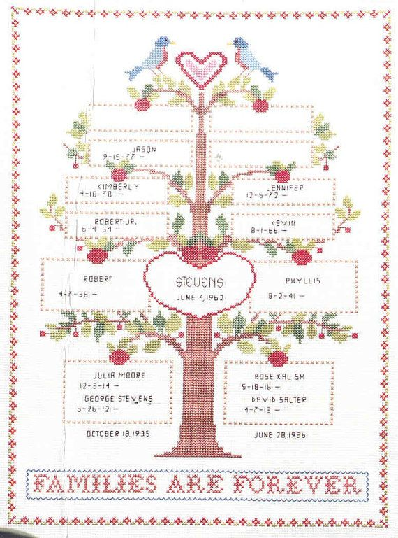 Families are Forever Family Tree Genealogy by FamilyTreeStitchery, $200.00                                                                                                                                                                                 More