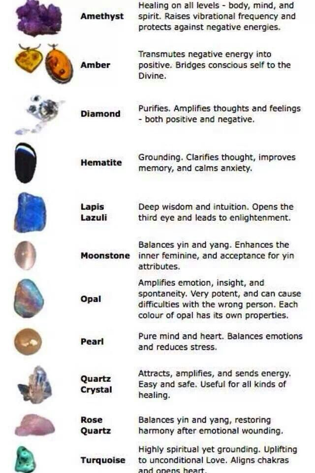 Chart of crystal properties Health Pinterest Crystals, Crystal