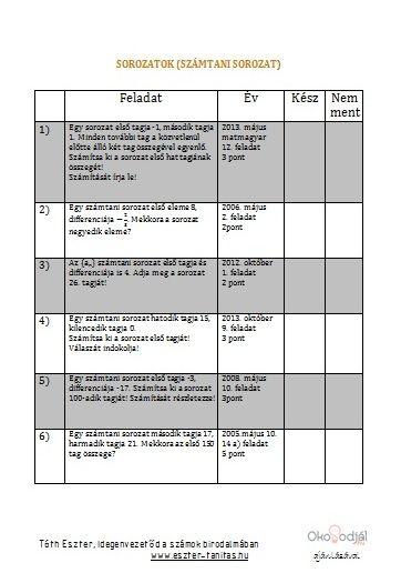 Érettségi feladatok témakörök szerint- Sorozatok (számtani sorozat)