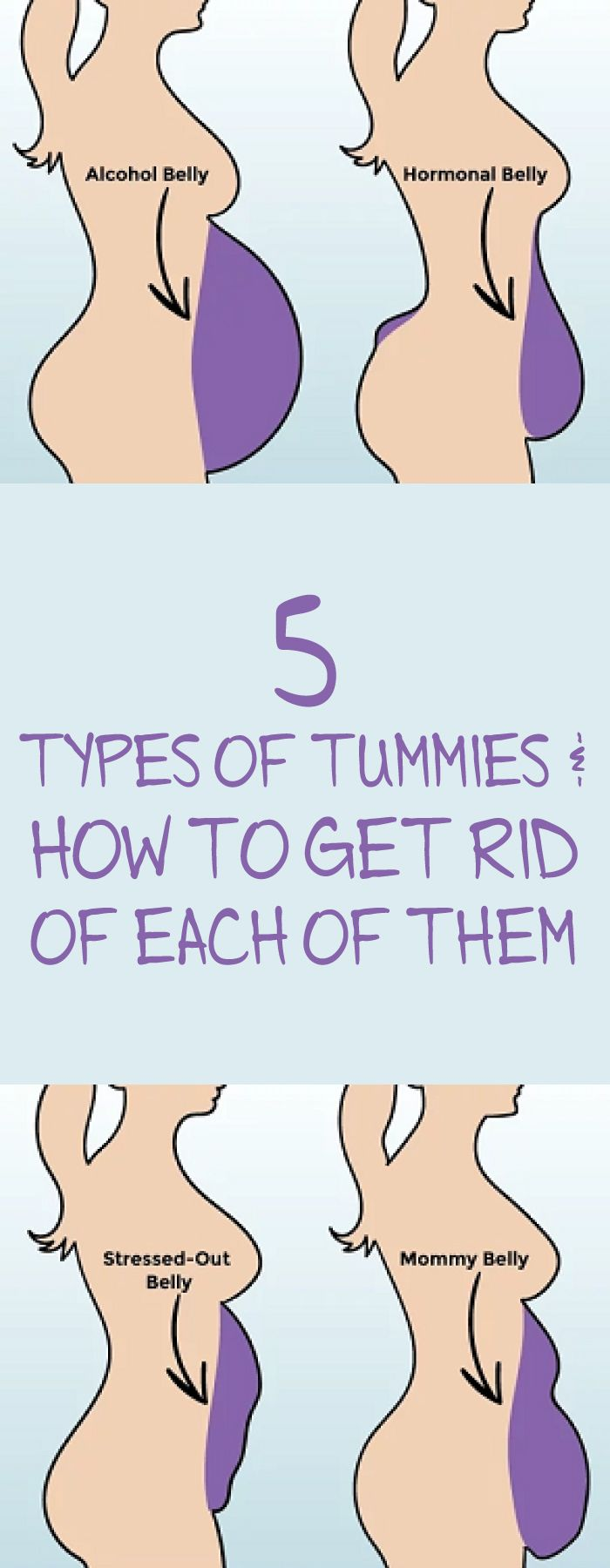 5 Types of Tummies and How to Get Rid of Each of Them