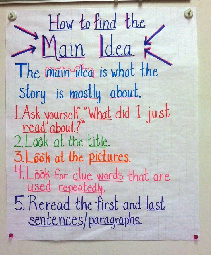 Main Idea Teacher Organization Teaching Main Idea