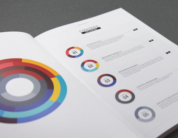 Compendium Of Research 2009 - 2010 on Behance