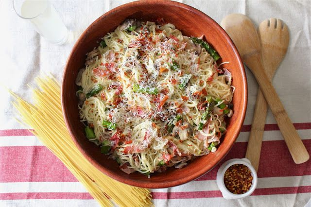 Prosciutto, Asparagus and Parmesan Spaghetti - I think I would ...