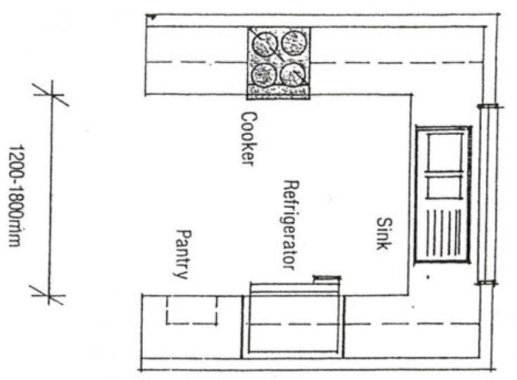 Kleine U Formige Kuche Grundrisse Hier Sind Einige Verweise Auf Die Kleine U Small Kitchen Floor Plans Small Floor Plans Kitchen Floor Plans