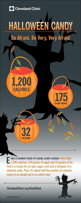 51 best healthy halloween images on pinterest halloween recipe