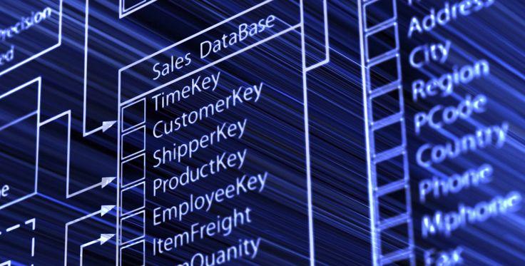 Foundational web development practices: Good Database Design. Read details at http://remotedba.com/remote-dba-service-plans.html