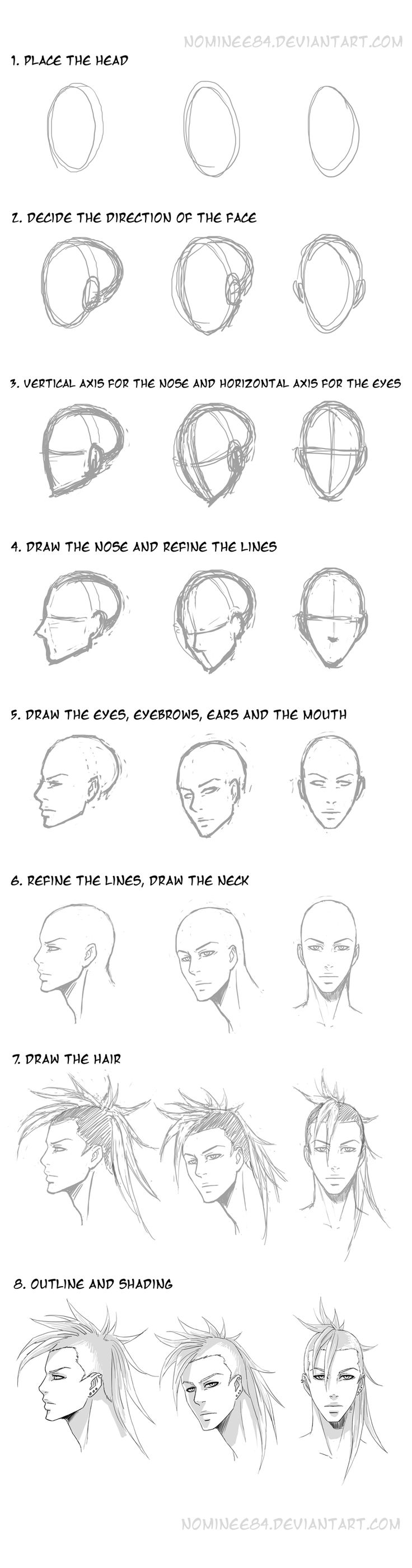 how i draw head n face by =nominee84 on deviantART