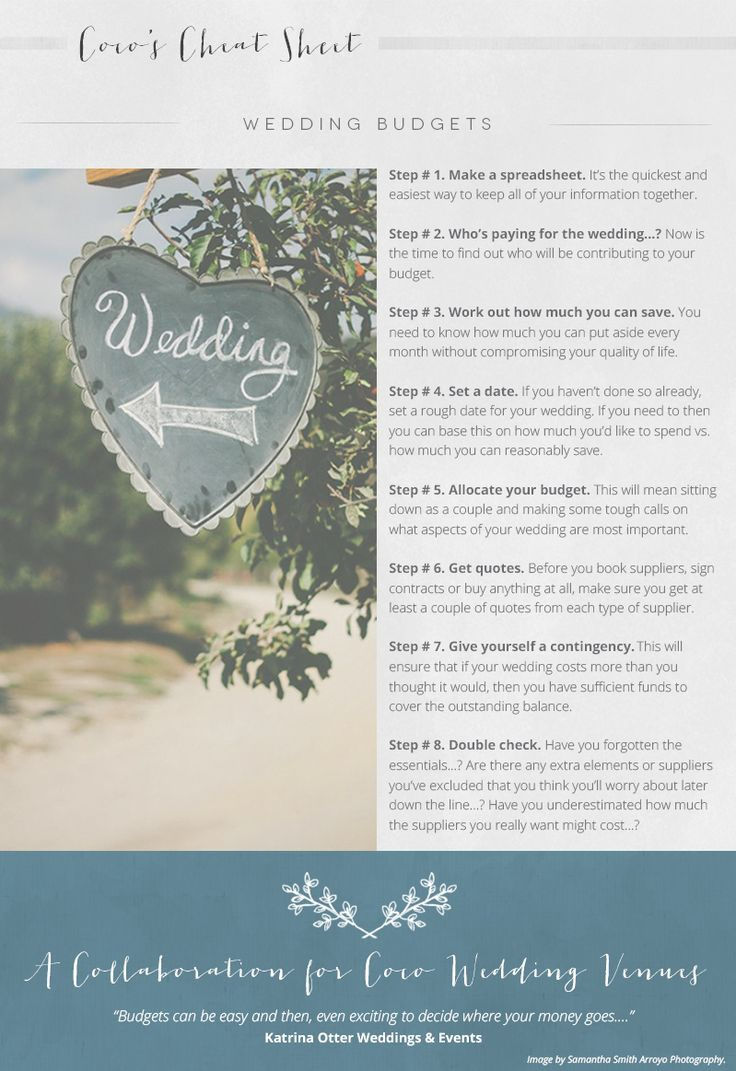 A Guide to… Planning Your Wedding Budget | Style Focused Wedding Venue Directory | Coco Wedding Venues