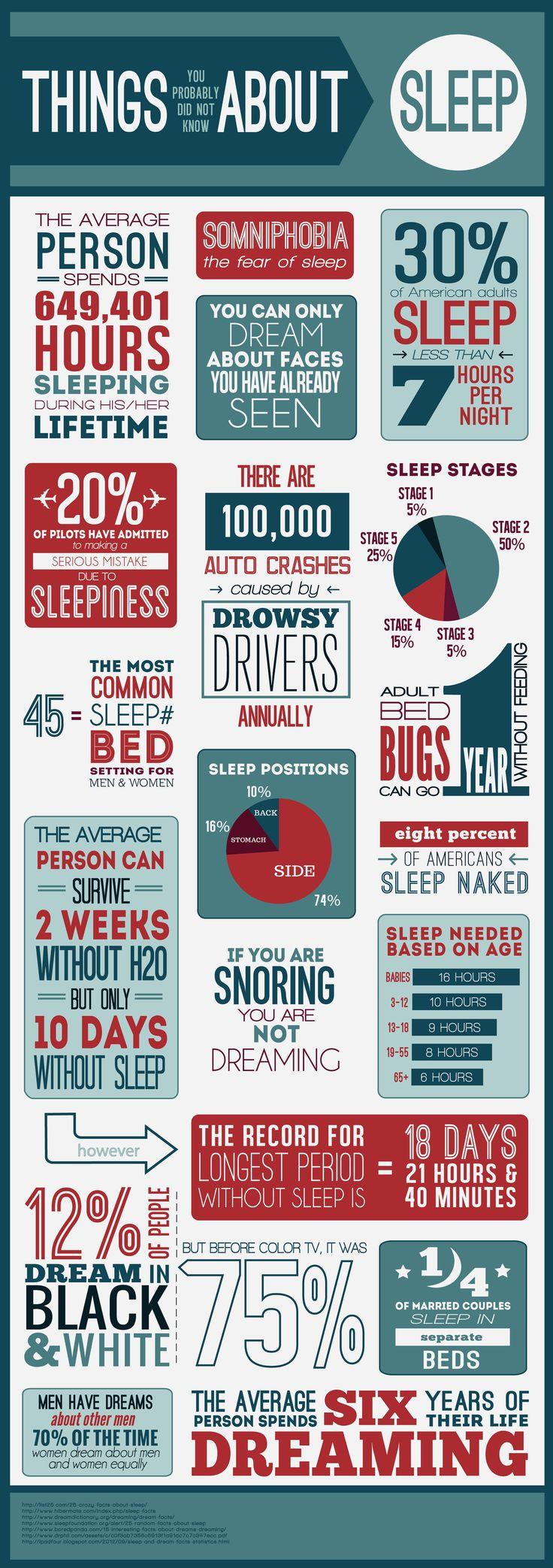 Sleep Facts #sleep #parenting #parentingtips #parentingadvice #lpa #lpatucson #lapalomaacademy #lapaloma | La Paloma Academy, AZ