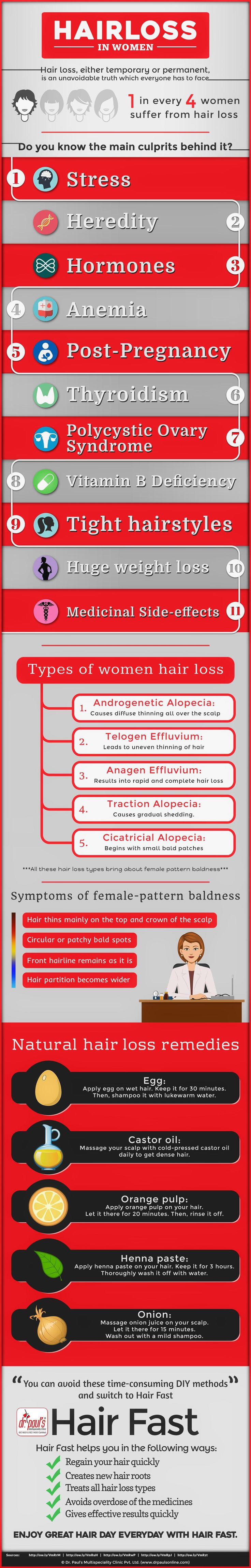 #femalehairloss infographic #hairloss