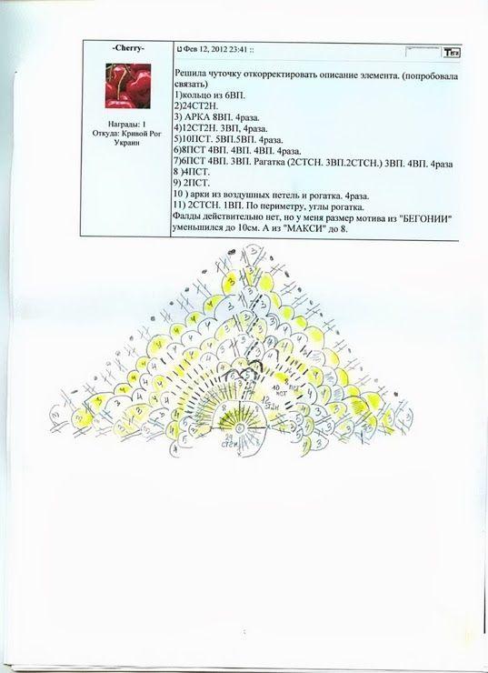 150177-b65af-53077641-m750x740-ub0e85.jpg (537×740)