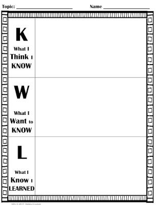 This is a picture of Punchy Printable Kwl Chart