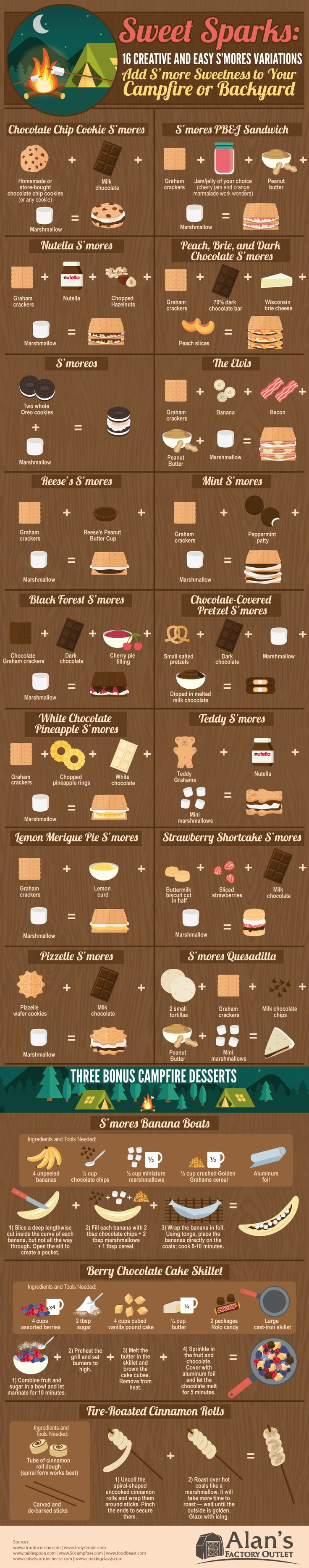 Sweet Sparks: 16 Creative and Easy S'Mores Variations #Infographic #Food http://www.uksportsoutdoors.com/product/minhe-folding-water-carrierportable-outdoor-water-container-for-camping-hiking-travelling-activities/