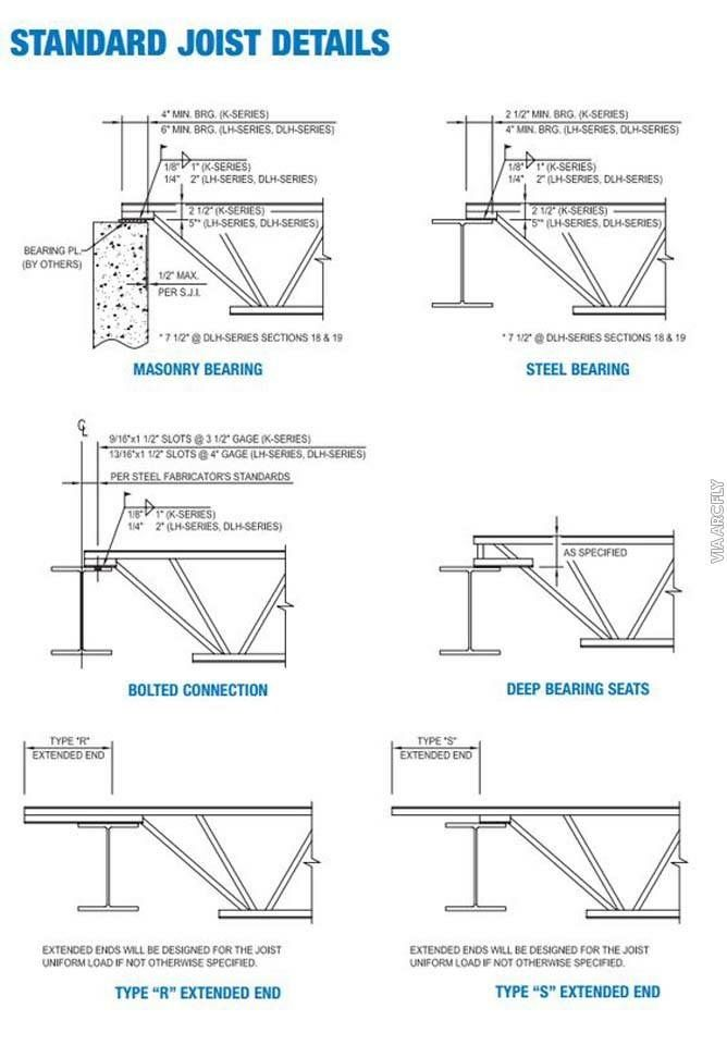 Pin By Blas Bruno On Archi Structure Steel Metal Buildings Roof Truss Design Steel Trusses