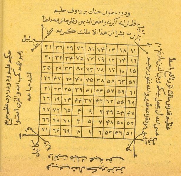 Khatam Rou7ani Llilma7abba 39458ab Jpg 616 600 Blog Tools Confirmation Letter Custom Message